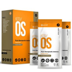 KETO//OS WELLNESS PRODUCTS